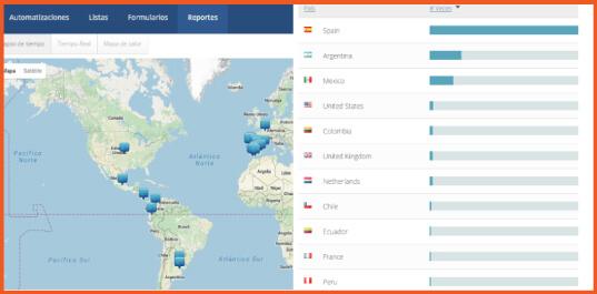 herramientas digitales para exportar active campaing
