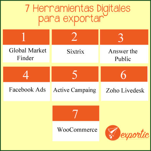 herramientas digitales para exportar infografia